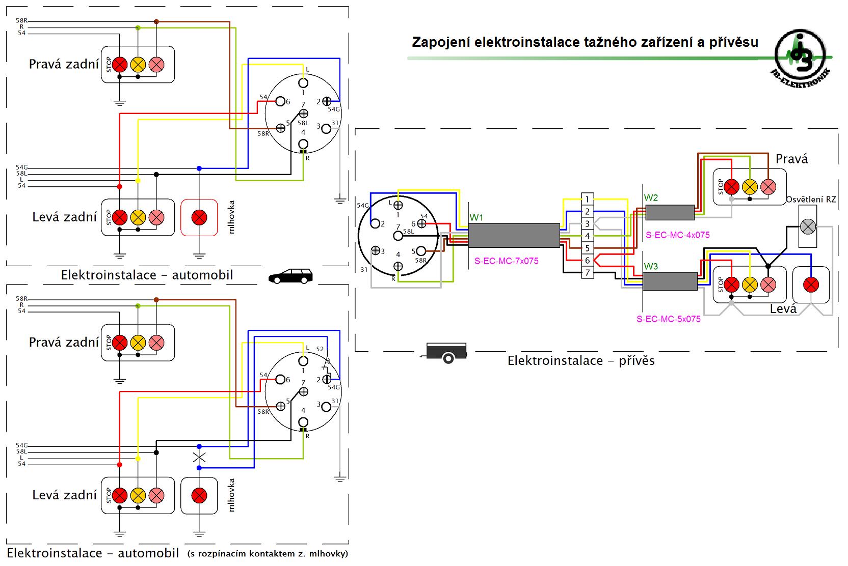 Jb Elektronik Zapojeni Zasuvky Tazneho Zarizeni